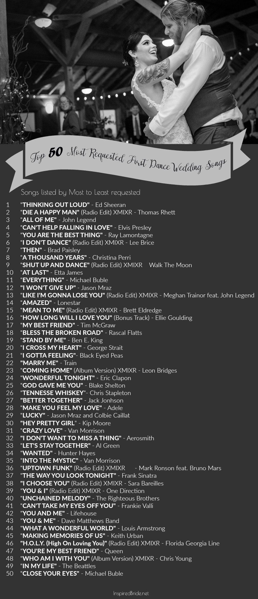 Best 50 songs in the world